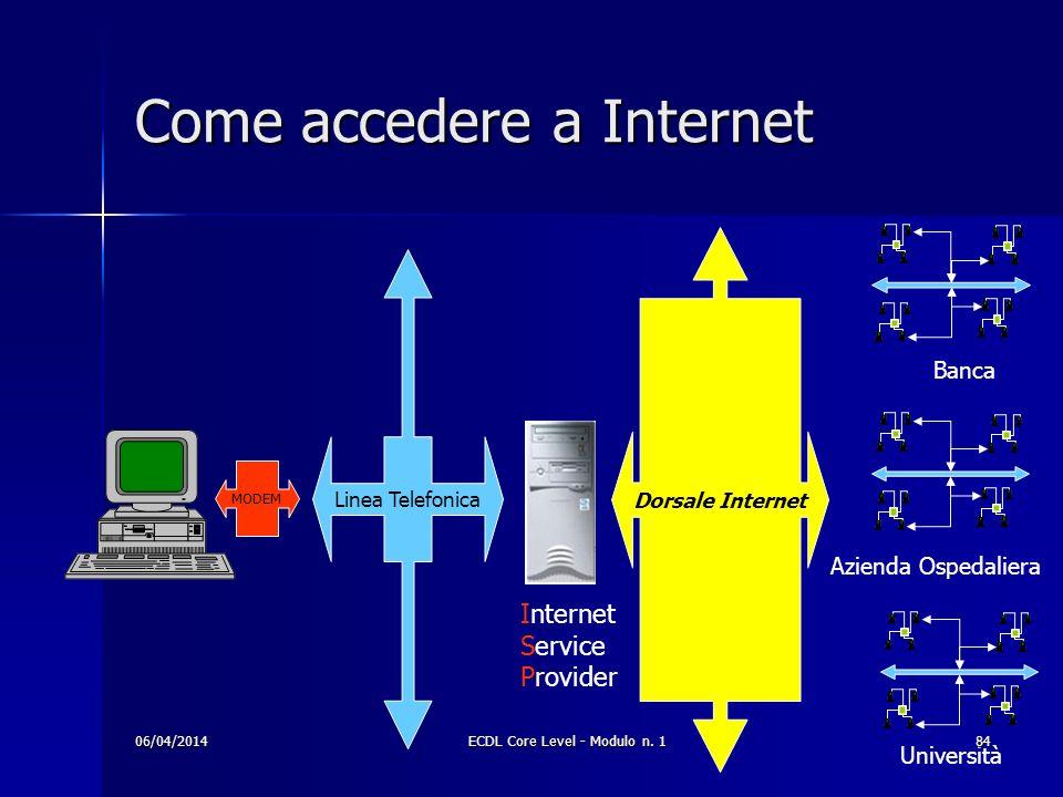 Come accedere a Internet