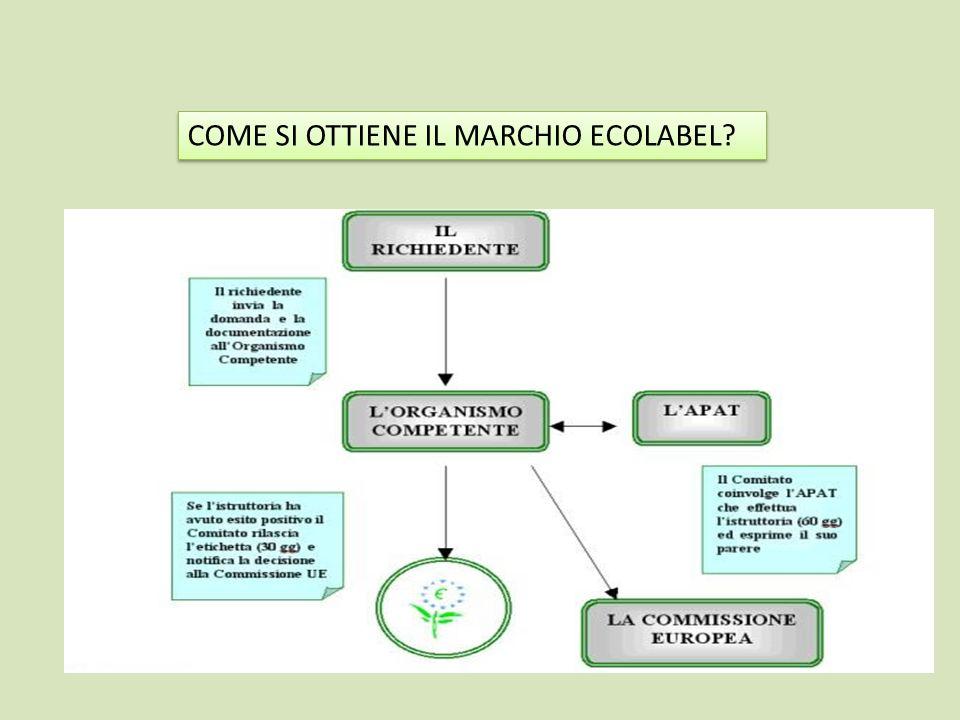 COME SI OTTIENE IL MARCHIO ECOLABEL