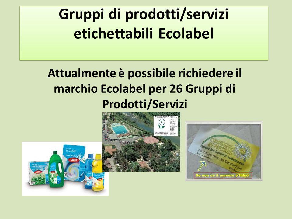 Gruppi di prodotti/servizi etichettabili Ecolabel