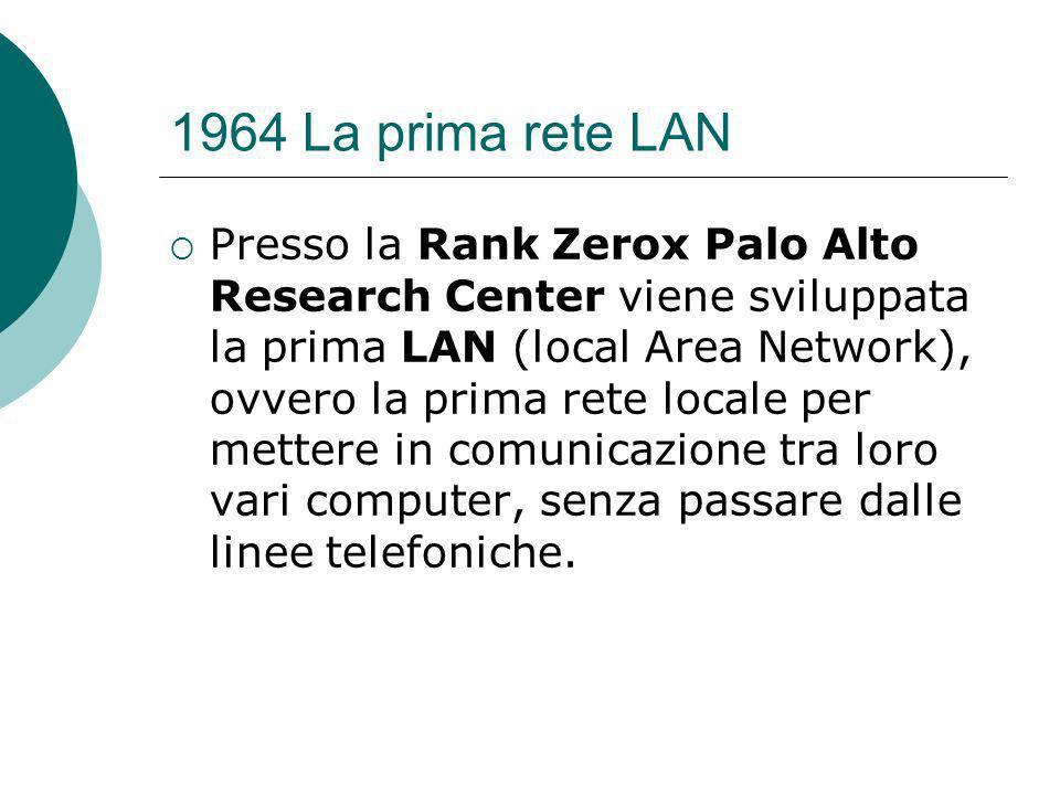 1964 La prima rete LAN