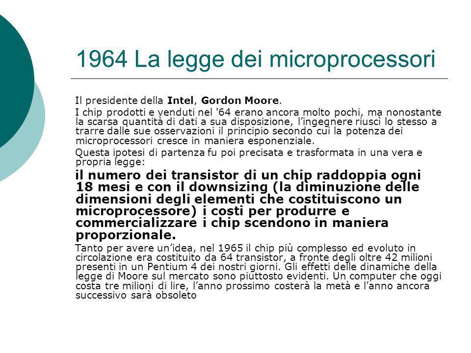 1964 La legge dei microprocessori