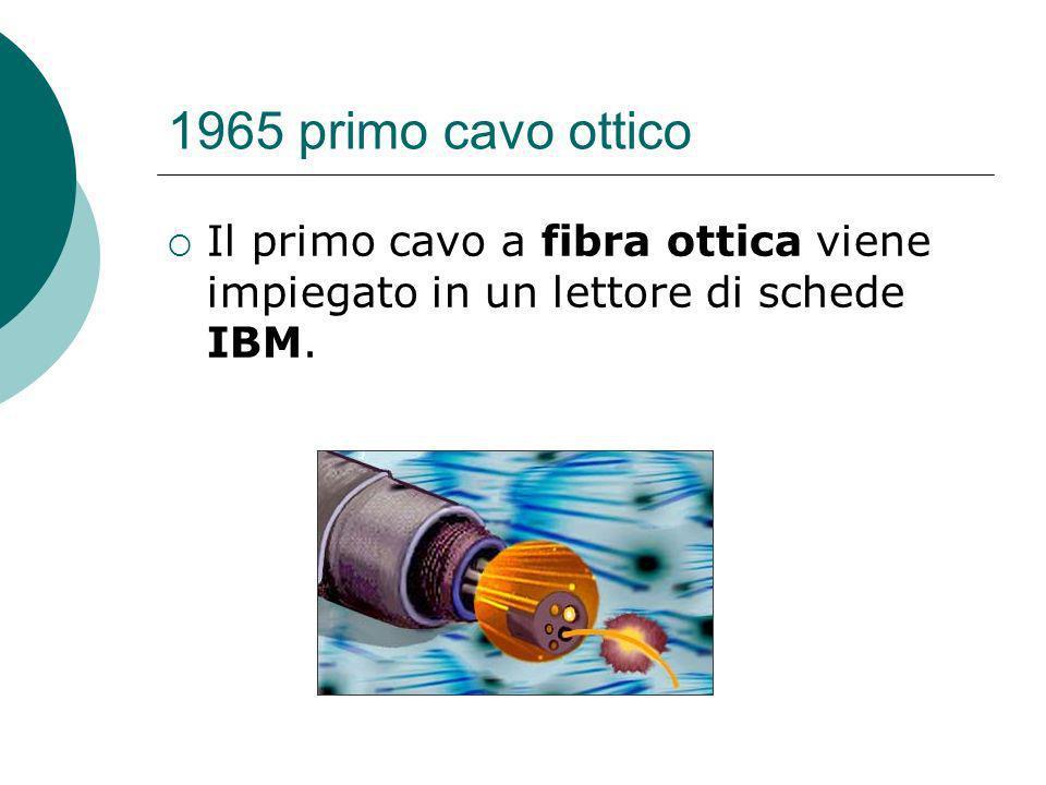 1965 primo cavo ottico Il primo cavo a fibra ottica viene impiegato in un lettore di schede IBM.