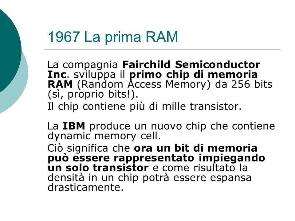1967 La prima RAM