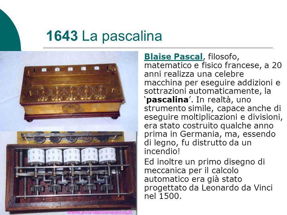 1643 La pascalina