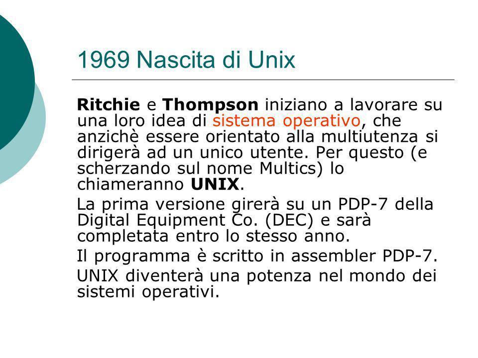 1969 Nascita di Unix
