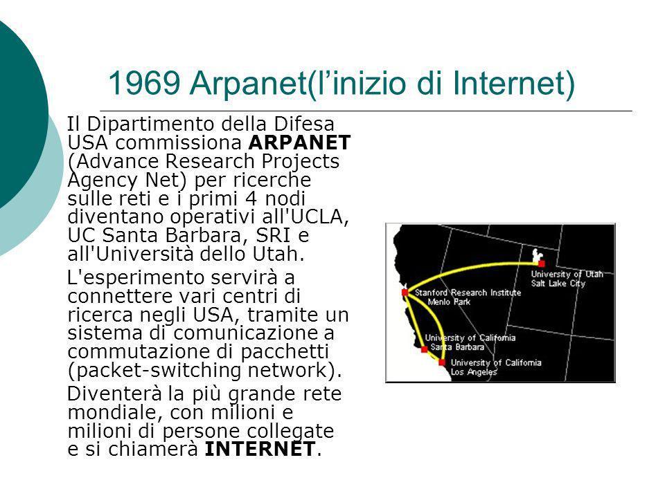 1969 Arpanet(l'inizio di Internet)