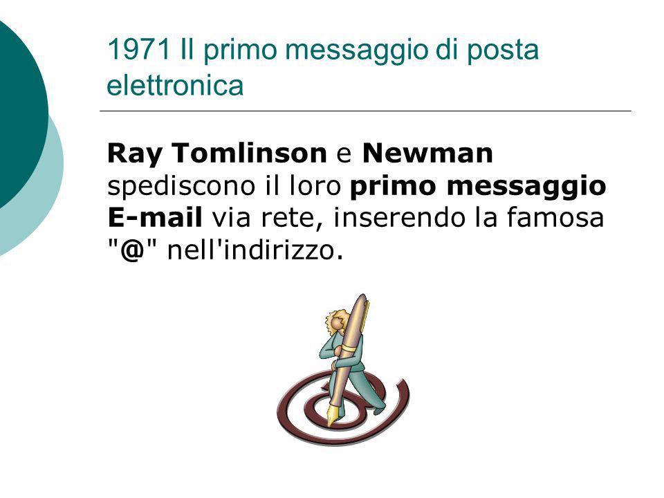 1971 Il primo messaggio di posta elettronica