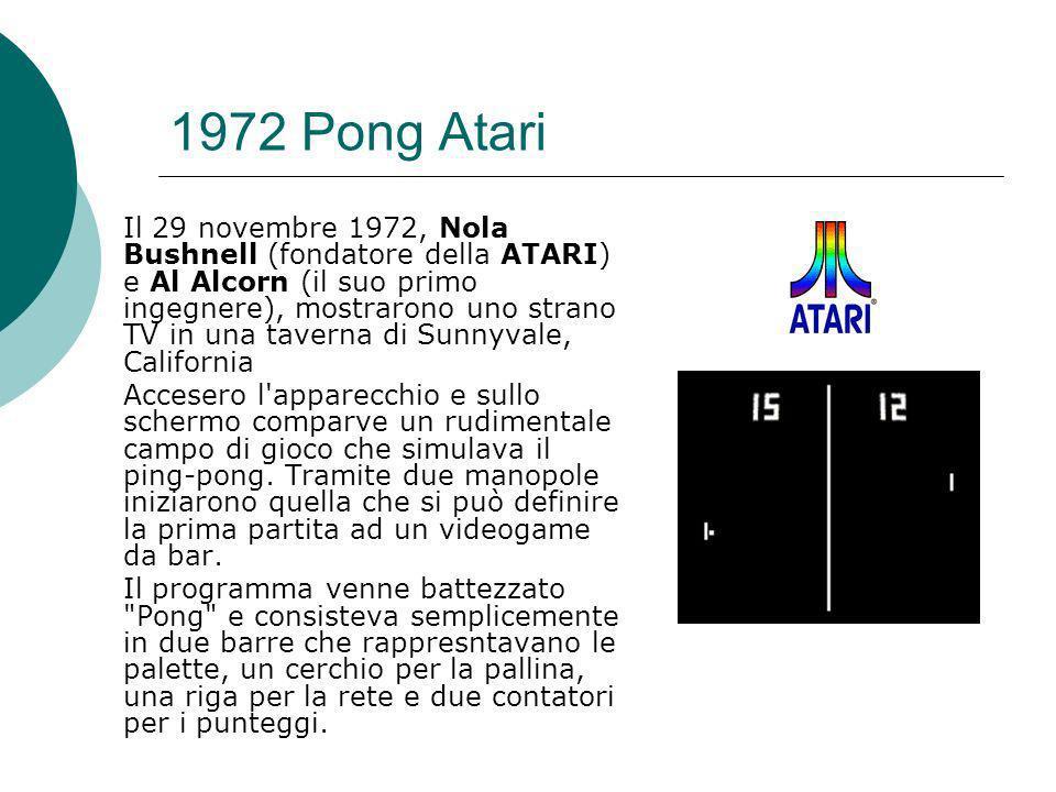 1972 Pong Atari