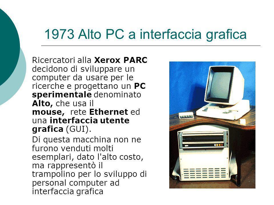 1973 Alto PC a interfaccia grafica
