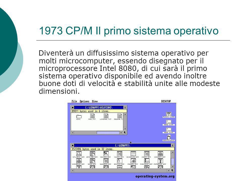 1973 CP/M Il primo sistema operativo