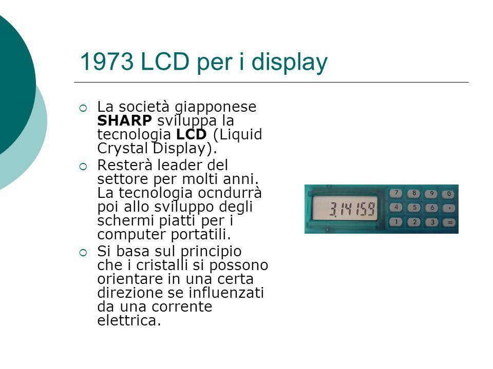 1973 LCD per i display La società giapponese SHARP sviluppa la tecnologia LCD (Liquid Crystal Display).