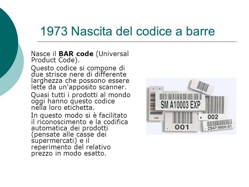 1973 Nascita del codice a barre
