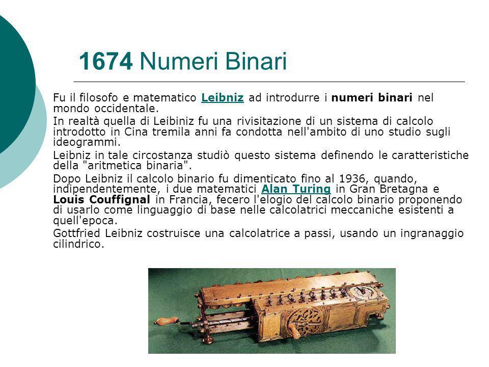 1674 Numeri Binari Fu il filosofo e matematico Leibniz ad introdurre i numeri binari nel mondo occidentale.