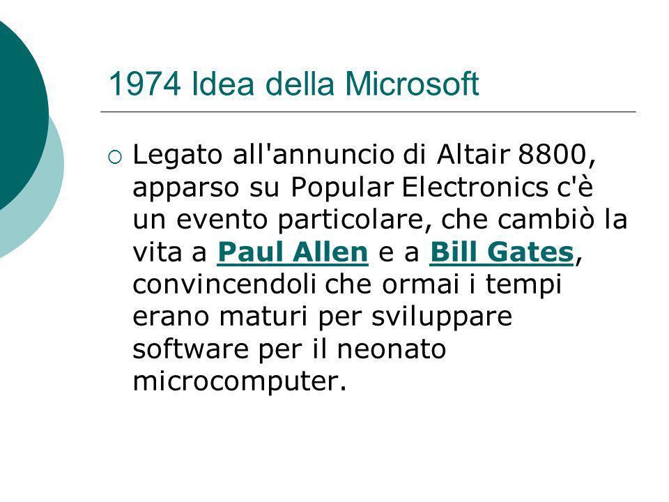 1974 Idea della Microsoft