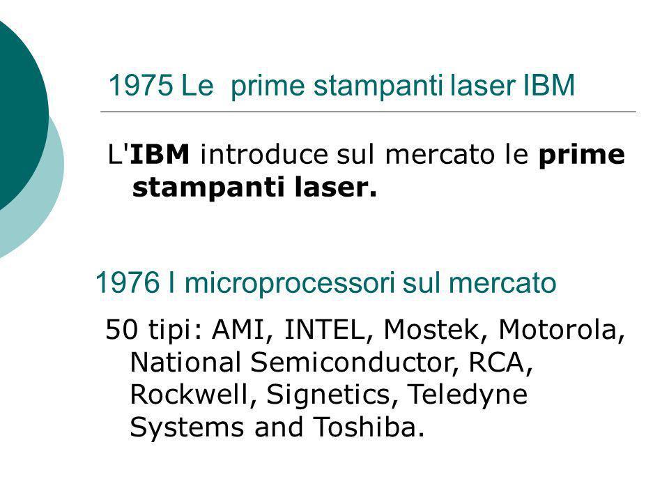 1975 Le prime stampanti laser IBM