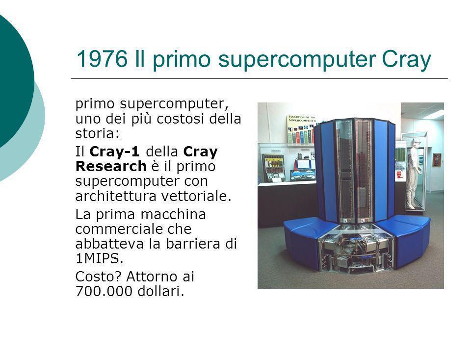 1976 Il primo supercomputer Cray