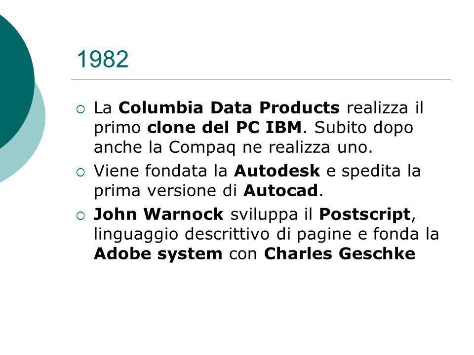 1982 La Columbia Data Products realizza il primo clone del PC IBM. Subito dopo anche la Compaq ne realizza uno.