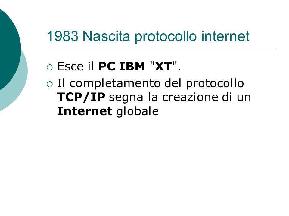 1983 Nascita protocollo internet
