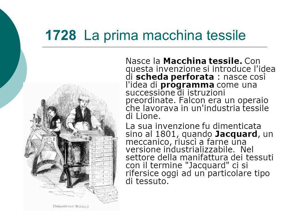 1728 La prima macchina tessile