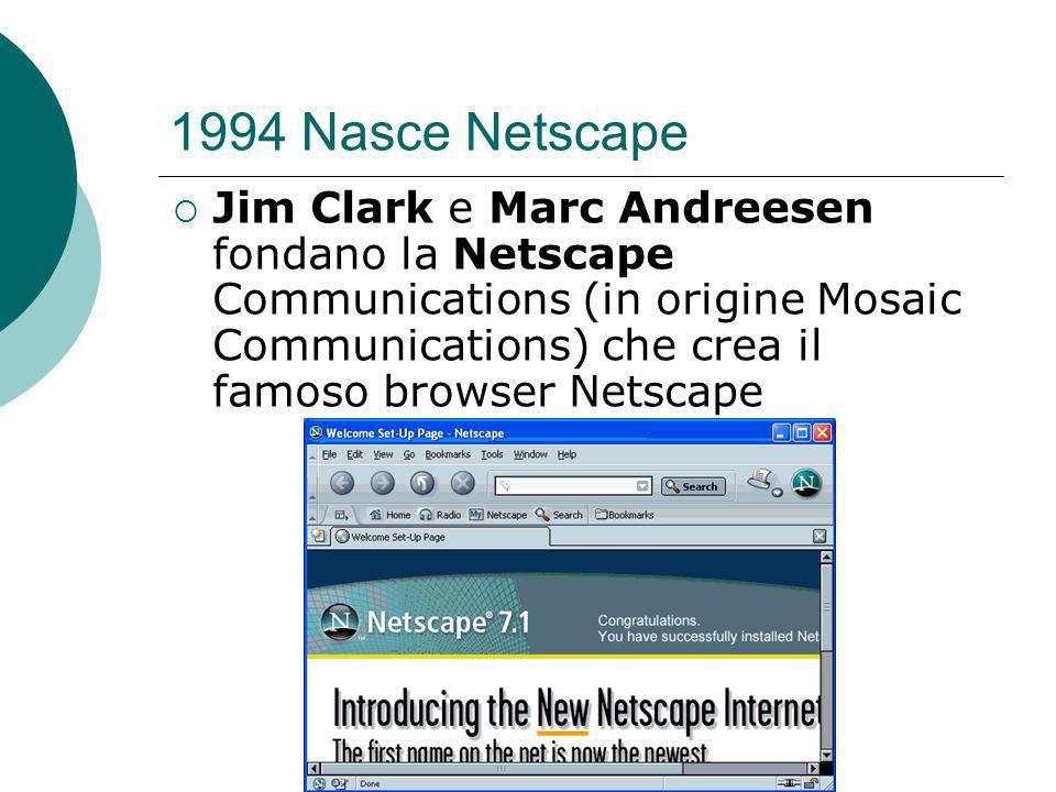 1994 Nasce Netscape