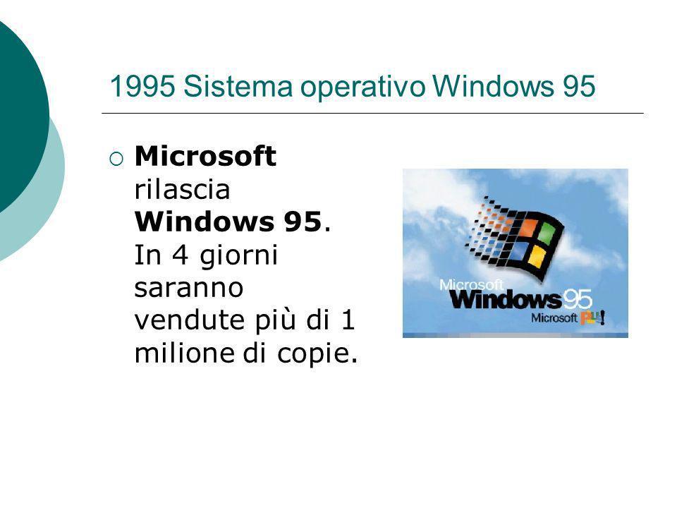 1995 Sistema operativo Windows 95