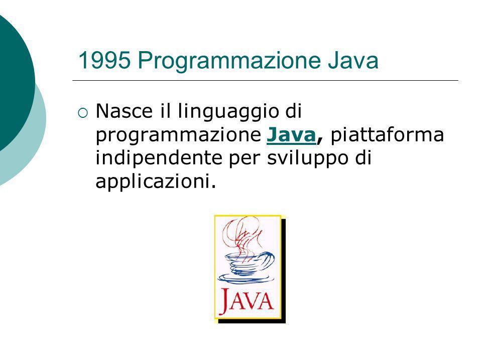 1995 Programmazione Java Nasce il linguaggio di programmazione Java, piattaforma indipendente per sviluppo di applicazioni.
