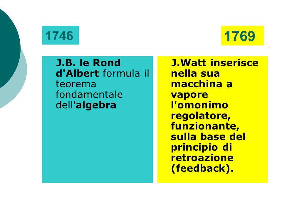 1746 1769. J.B. le Rond d Albert formula il teorema fondamentale dell algebra.