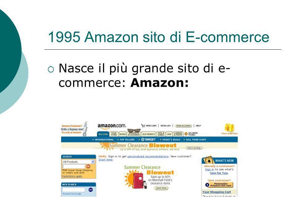 1995 Amazon sito di E-commerce