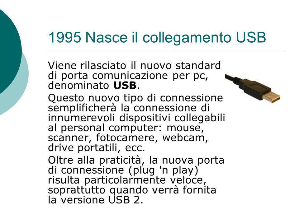 1995 Nasce il collegamento USB