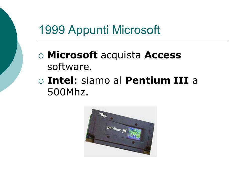 1999 Appunti Microsoft Microsoft acquista Access software.