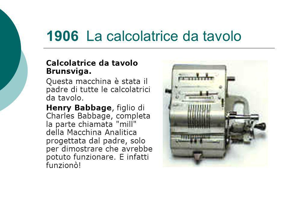 1906 La calcolatrice da tavolo