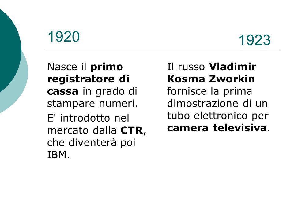 1920 1923. Nasce il primo registratore di cassa in grado di stampare numeri. E introdotto nel mercato dalla CTR, che diventerà poi IBM.
