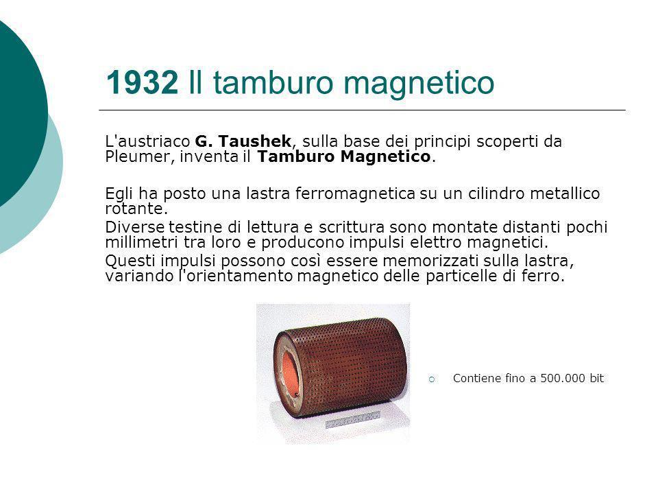 1932 Il tamburo magnetico L austriaco G. Taushek, sulla base dei principi scoperti da Pleumer, inventa il Tamburo Magnetico.