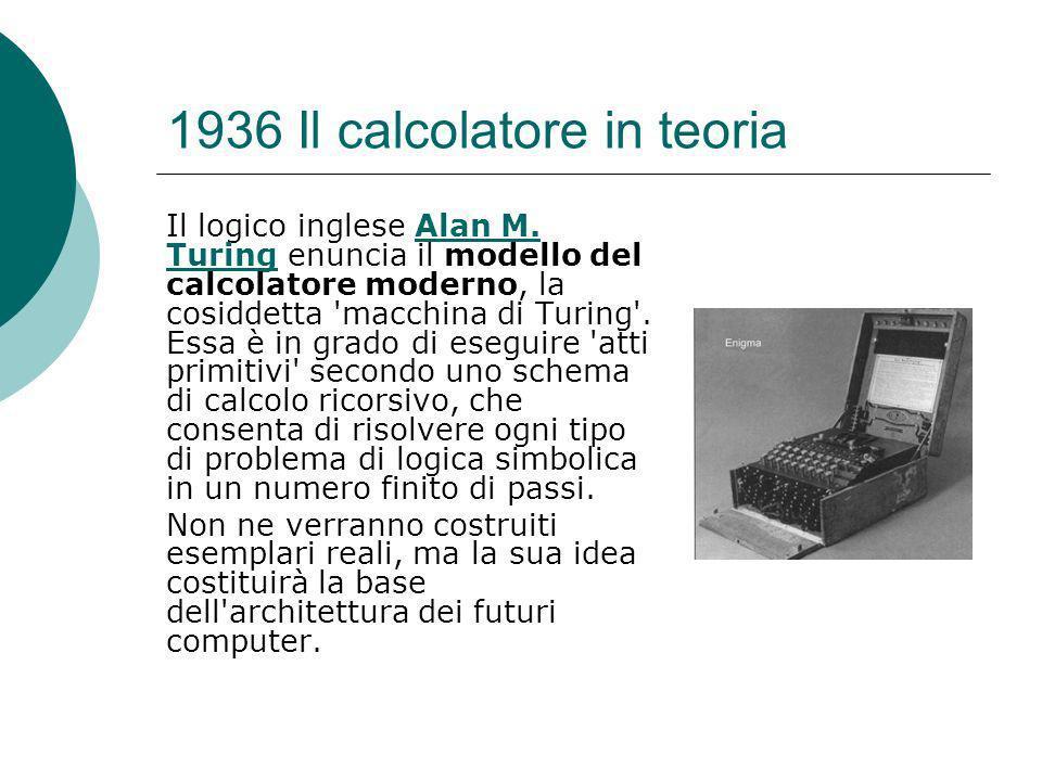 1936 Il calcolatore in teoria
