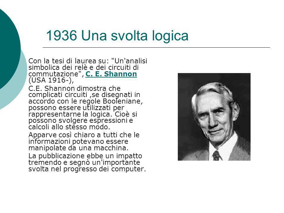 1936 Una svolta logica Con la tesi di laurea su: Un analisi simbolica dei relè e dei circuiti di commutazione , C. E. Shannon (USA 1916-),