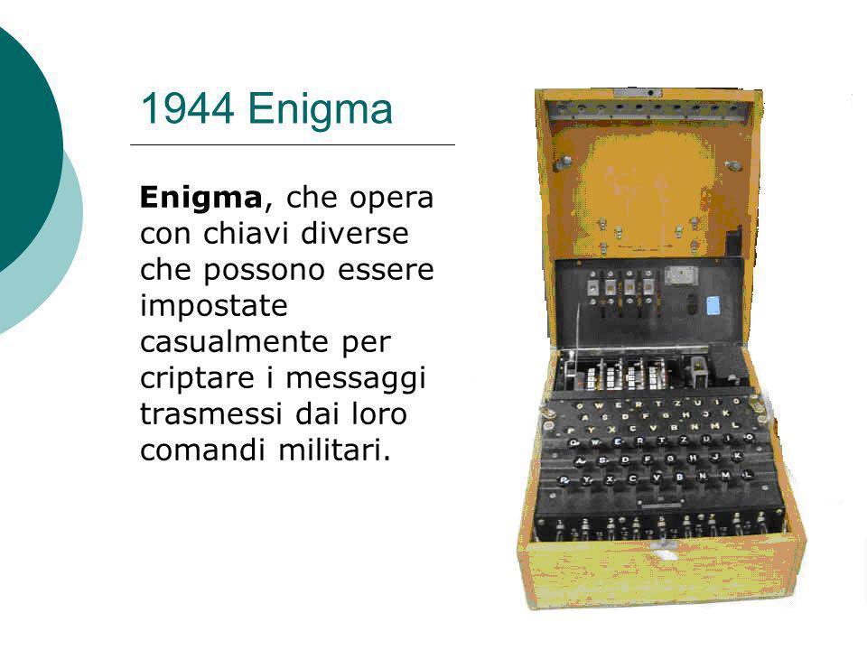 1944 Enigma