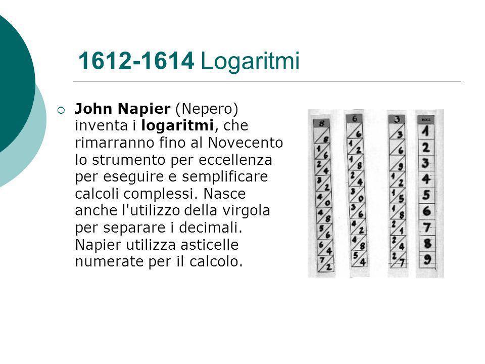 1612-1614 Logaritmi