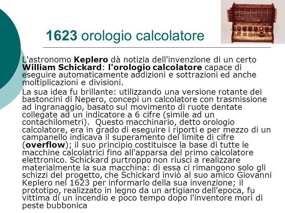 1623 orologio calcolatore