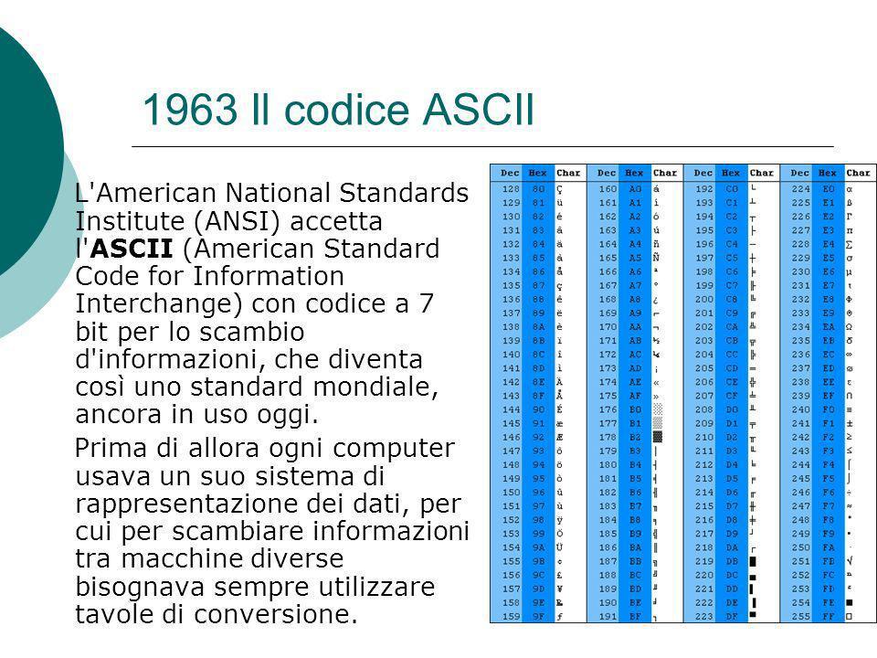 1963 Il codice ASCII