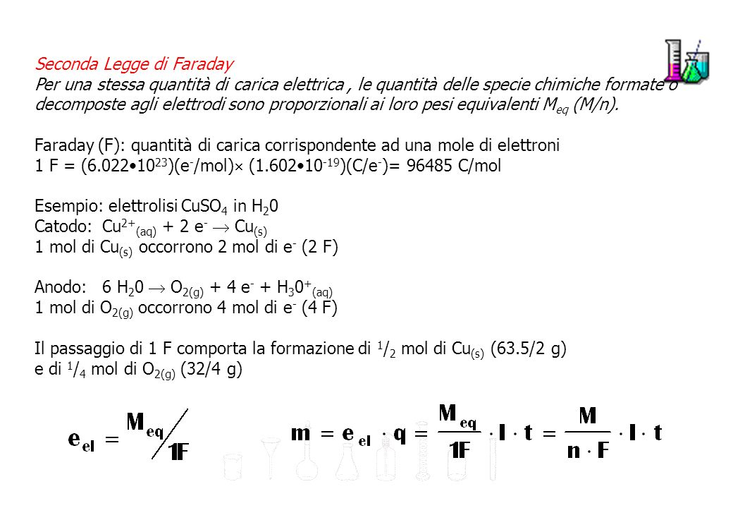 Seconda Legge di Faraday