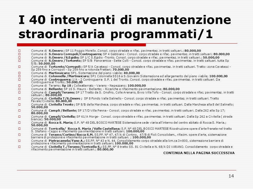 I 40 interventi di manutenzione straordinaria programmati/1