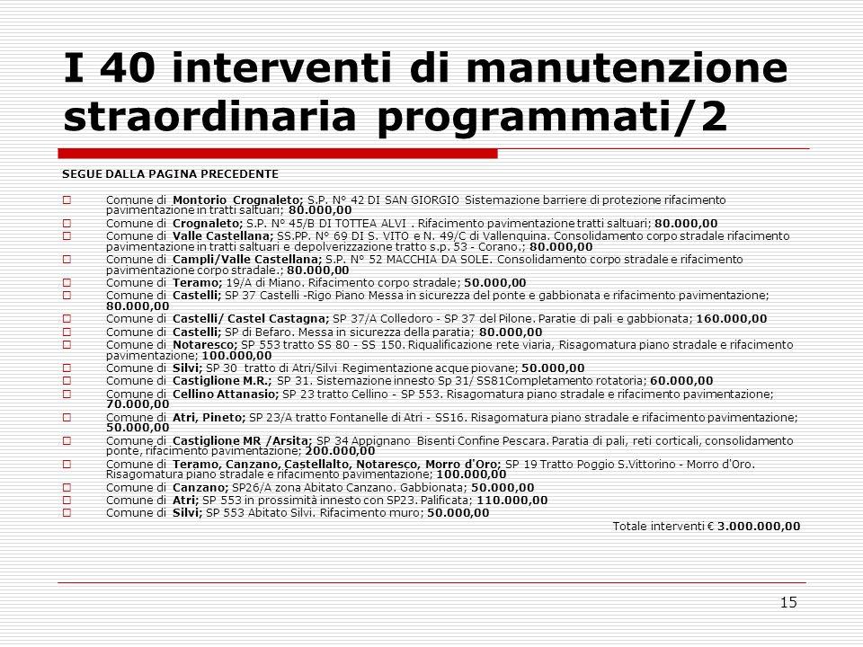I 40 interventi di manutenzione straordinaria programmati/2