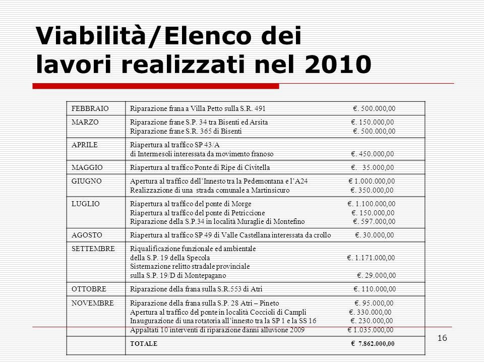 Viabilità/Elenco dei lavori realizzati nel 2010