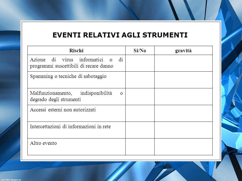 EVENTI RELATIVI AGLI STRUMENTI