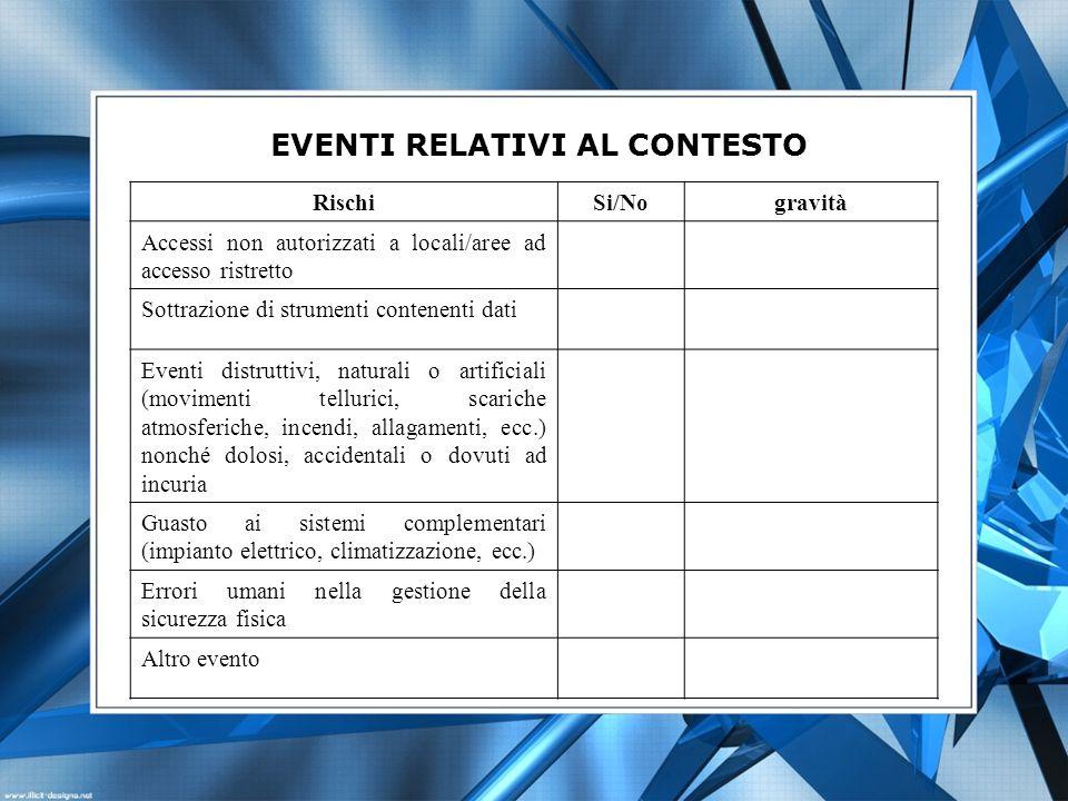 EVENTI RELATIVI AL CONTESTO