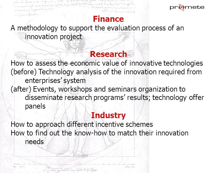 Finance Research Industry