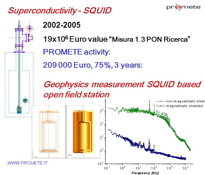 Superconductivity - SQUID