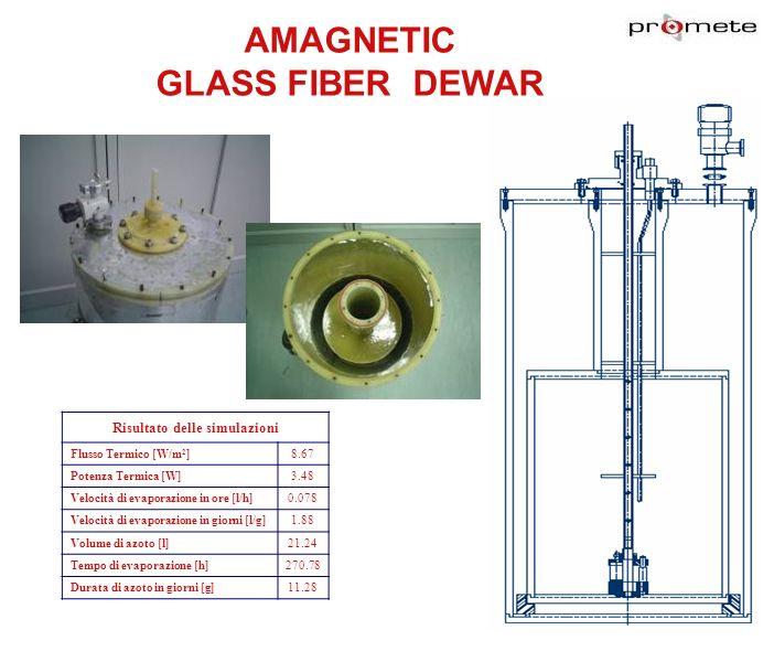 AMAGNETIC GLASS FIBER DEWAR Risultato delle simulazioni