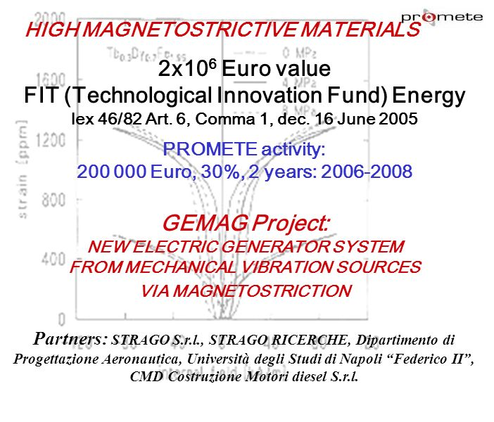 2x106 Euro value FIT (Technological Innovation Fund) Energy