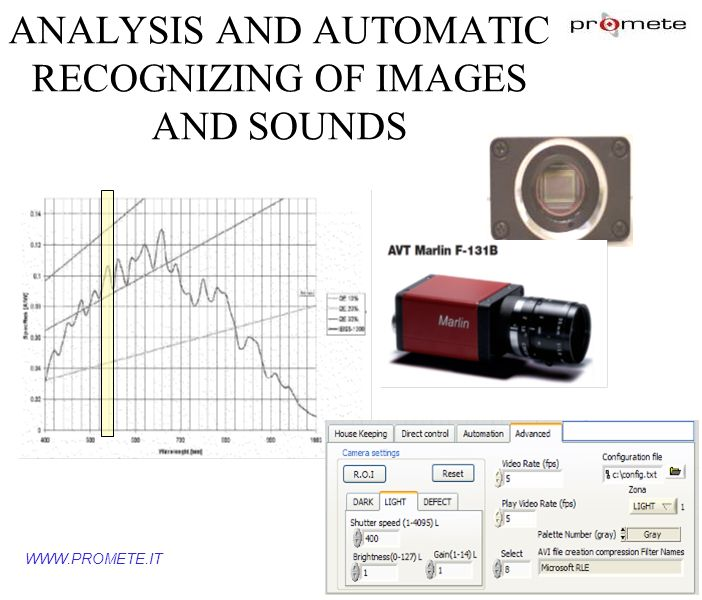 ANALYSIS AND AUTOMATIC RECOGNIZING OF IMAGES AND SOUNDS